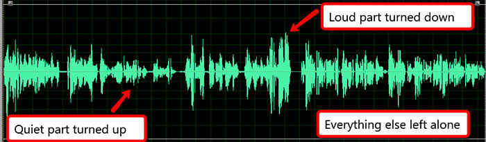 Voice recording after compression