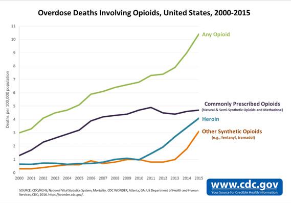 OpioidImage.jpg