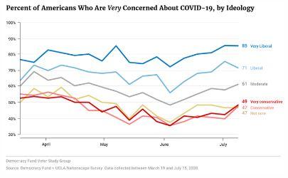 voter%20study%20group%20figure%201.JPG