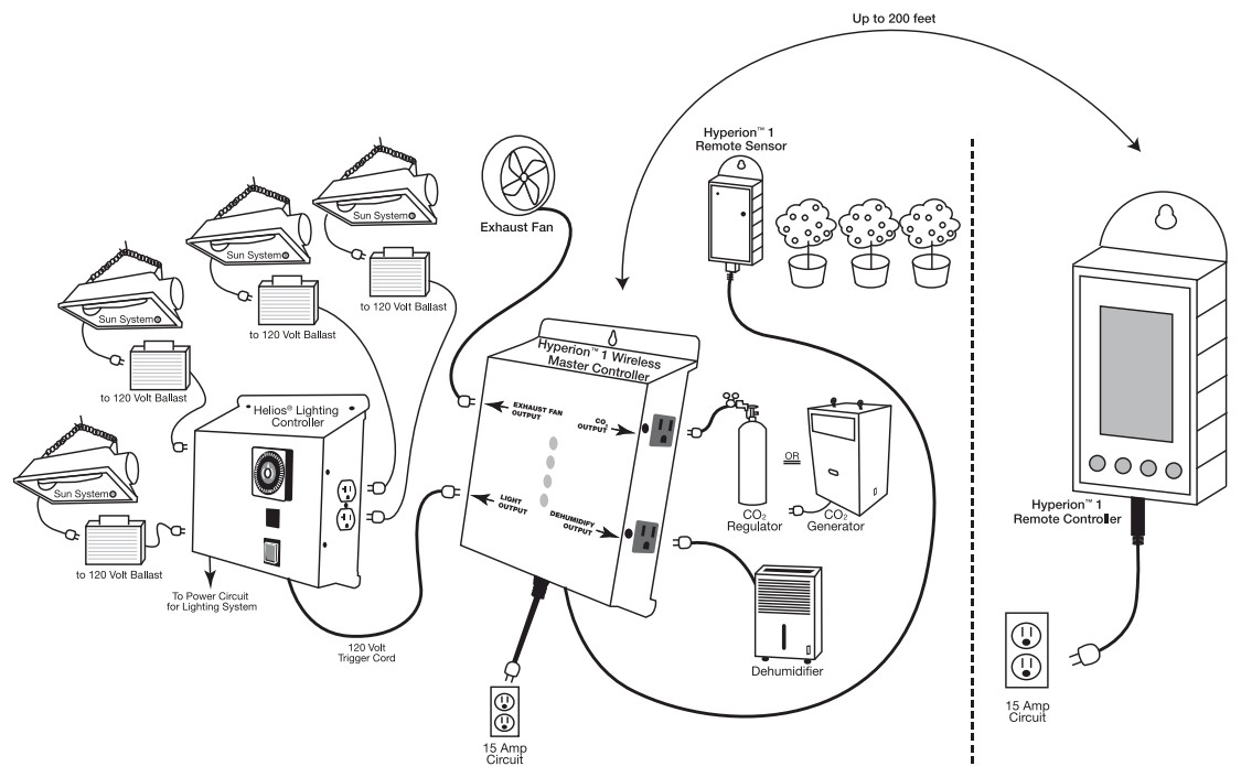 grow room wiring diagram   24 wiring diagram images