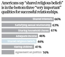 relationshipqualities