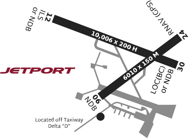 Jetport Approach Map