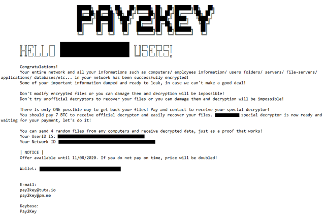 pay2key ransomware from Check Point