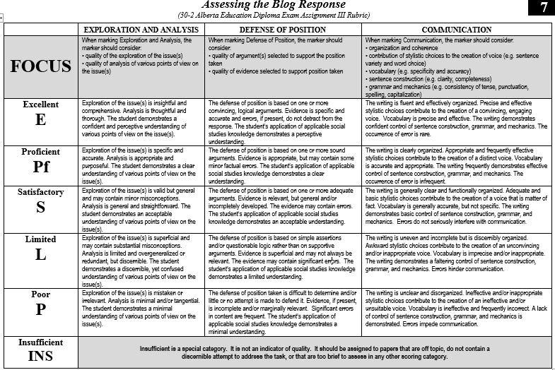 Assessing Blog rubric.JPG
