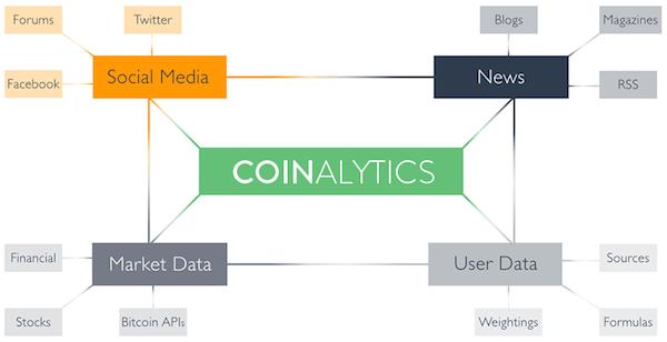 coinalyticsgraph