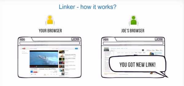 linker how it works