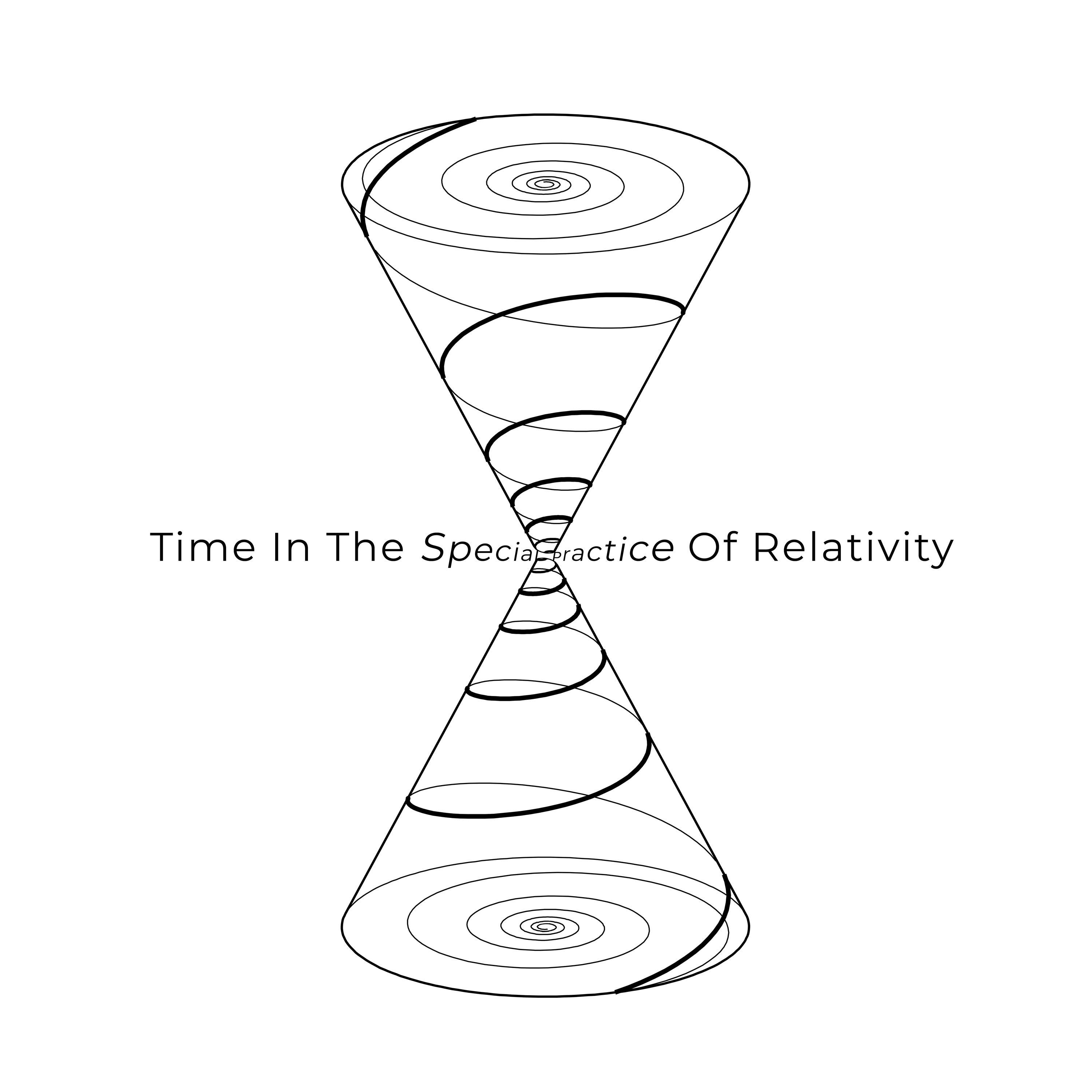 Profile picture for Time In The Special Practice Of Relativity