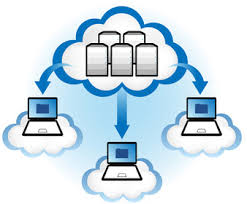 - Best-Personal-Cloud-NAS