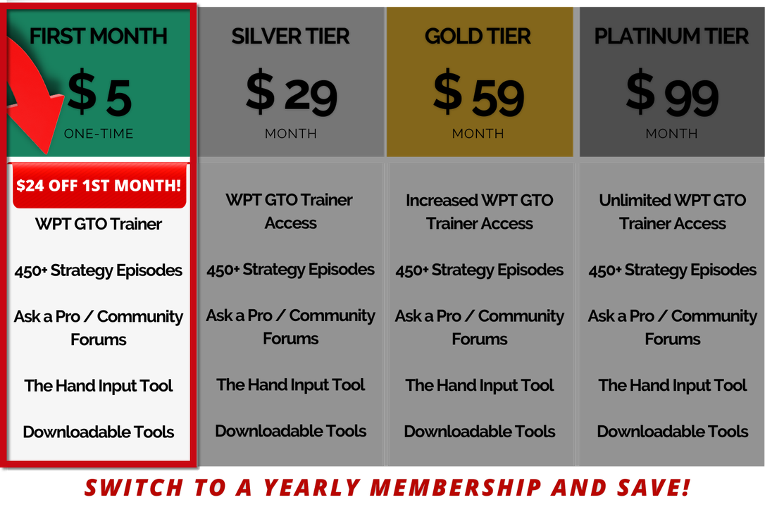 LearnWPT Membership - First Month Tier
