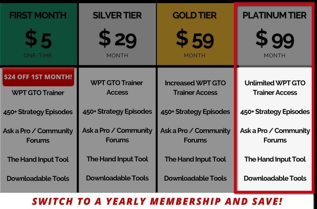LearnWPT Membership - Platinum Tier