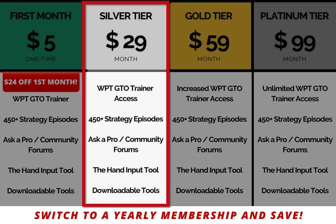 LearnWPT Membership - Silver Tier