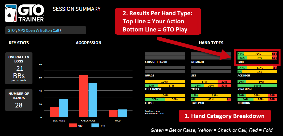 Session Summary Dashboard - Hand Type 11-12.png