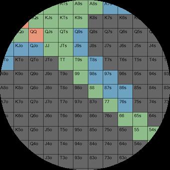 Advanced Button Defense: Tournaments