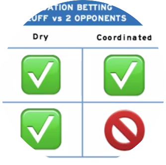 Continuation Betting Field Manual