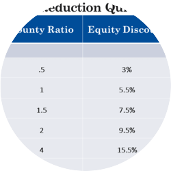 PKO Equity Reduction Quick Reference Guide
