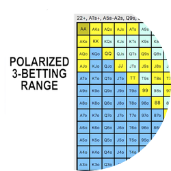 Polarized 3-Betting Ranges
