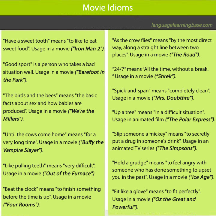 Improve your English: Idioms based on movie quotes  - learn