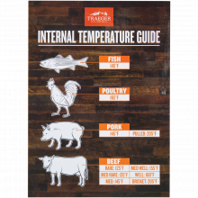 Internal Temperature Guide Magnet