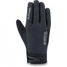 Blockade Glove