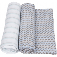 Muslin Swaddle - Blue & Gray Swaddle 2-Pack by MiracleWare
