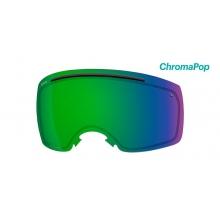 I/O7 Replacement Lenses I/O 7 ChromaPop Everyday Green Mirror