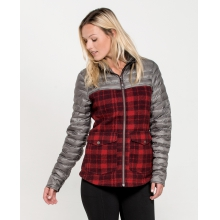 Women's Breckinridge Parka