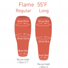 Flame - FmII Women's by Sea to Summit