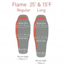 Flame - FmIII Women's by Sea to Summit in Aspen Co
