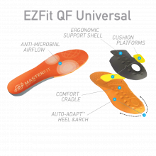 EZFit QF Universal - Low Volume