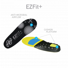 EZFit+ Microwaveable Custom Insole by Masterfit