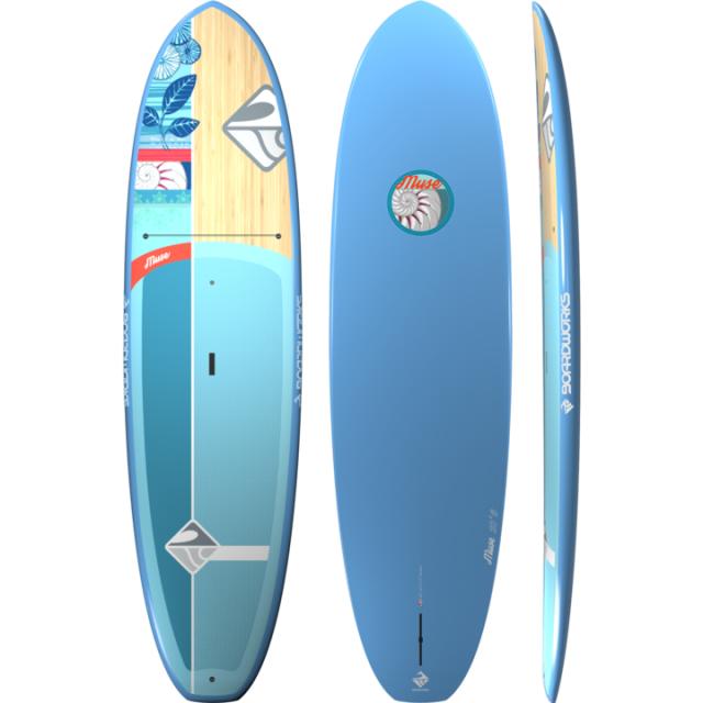Boardworks - Muse