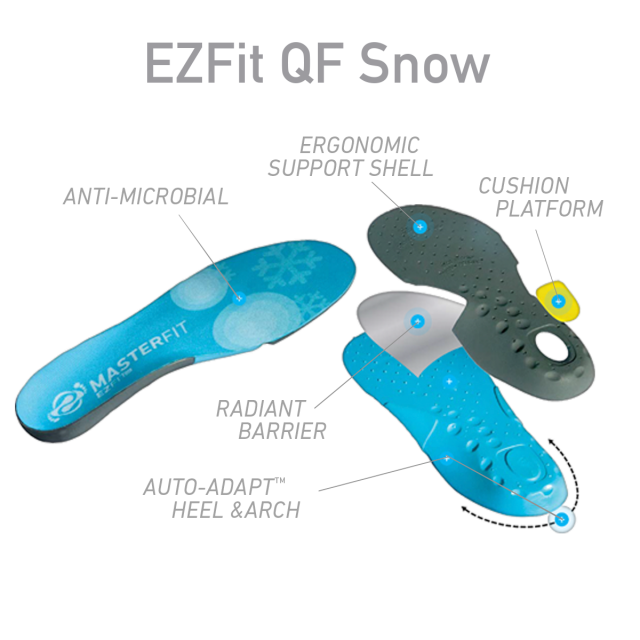 Masterfit - EZFit QF Snow - Low Volume in Kirkland WA