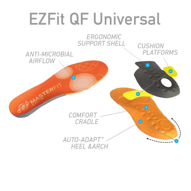 Masterfit - EZFit QF Universal - Low Volume
