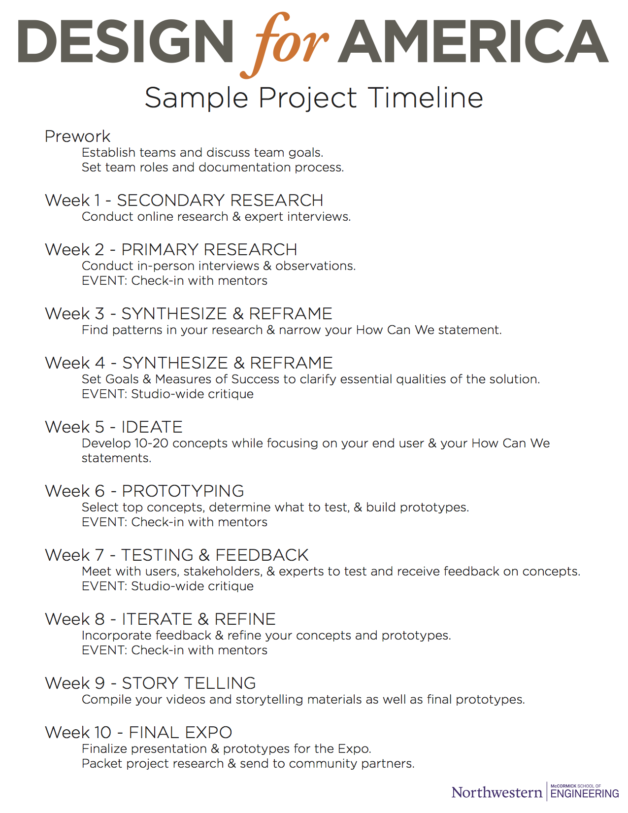 LOFT – Sample Event Timeline