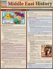 Middle East History: Quick Study Guide