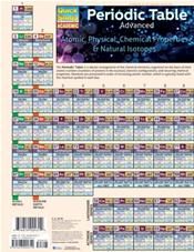 Periodic Table Advanced Laminated Reference Chart