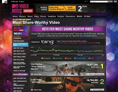 MTV VMA's Most Share-Worthy Video