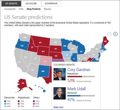 Microsoft Analytics Takes Role In Educating, Forecasting Political