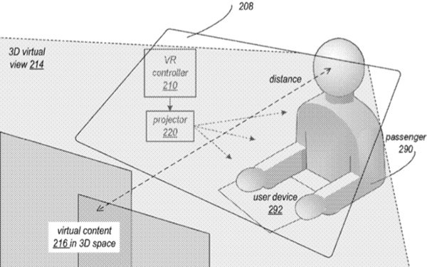 0f91a164e381 Apple Files Patent For Virtual Reality Experiences Inside Self-Driving ...
