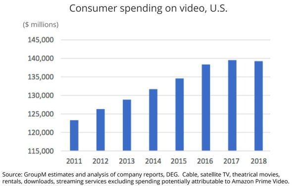 media impact of sex new tv