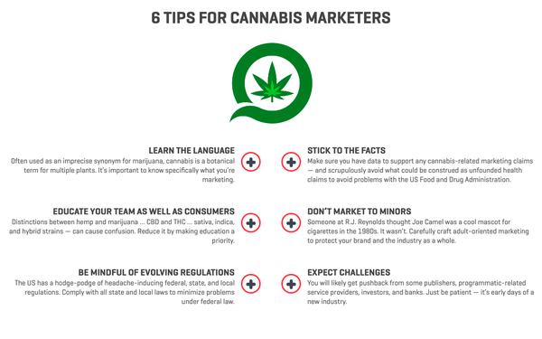 Crossmedia Takes The High Ground, Launches Cannabis Media Division