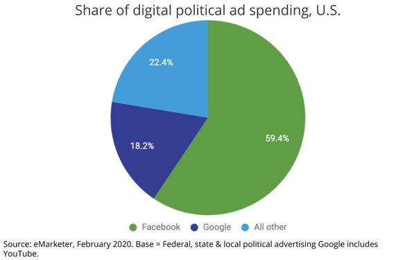 Digital Political's 'Big One'