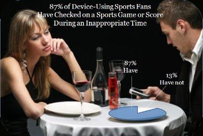 Phone-users-B