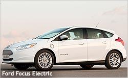 Ford-Focus-B