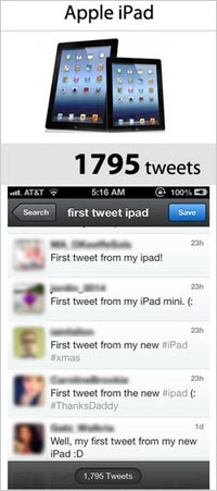 Apple-Ipad-Tweets-B
