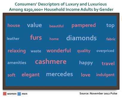 Consumer2-Reg