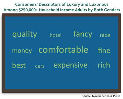 Consumer3-Reg