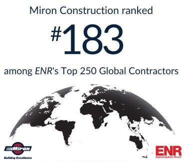 ENR Top 250 Global Contractors