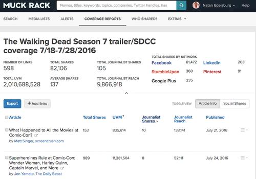 The new 'Walking Dead' trailer has a Journalist Reach of nearly 10 million