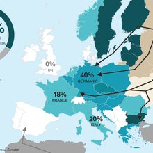 Map: Europe's thirst for Russian gas